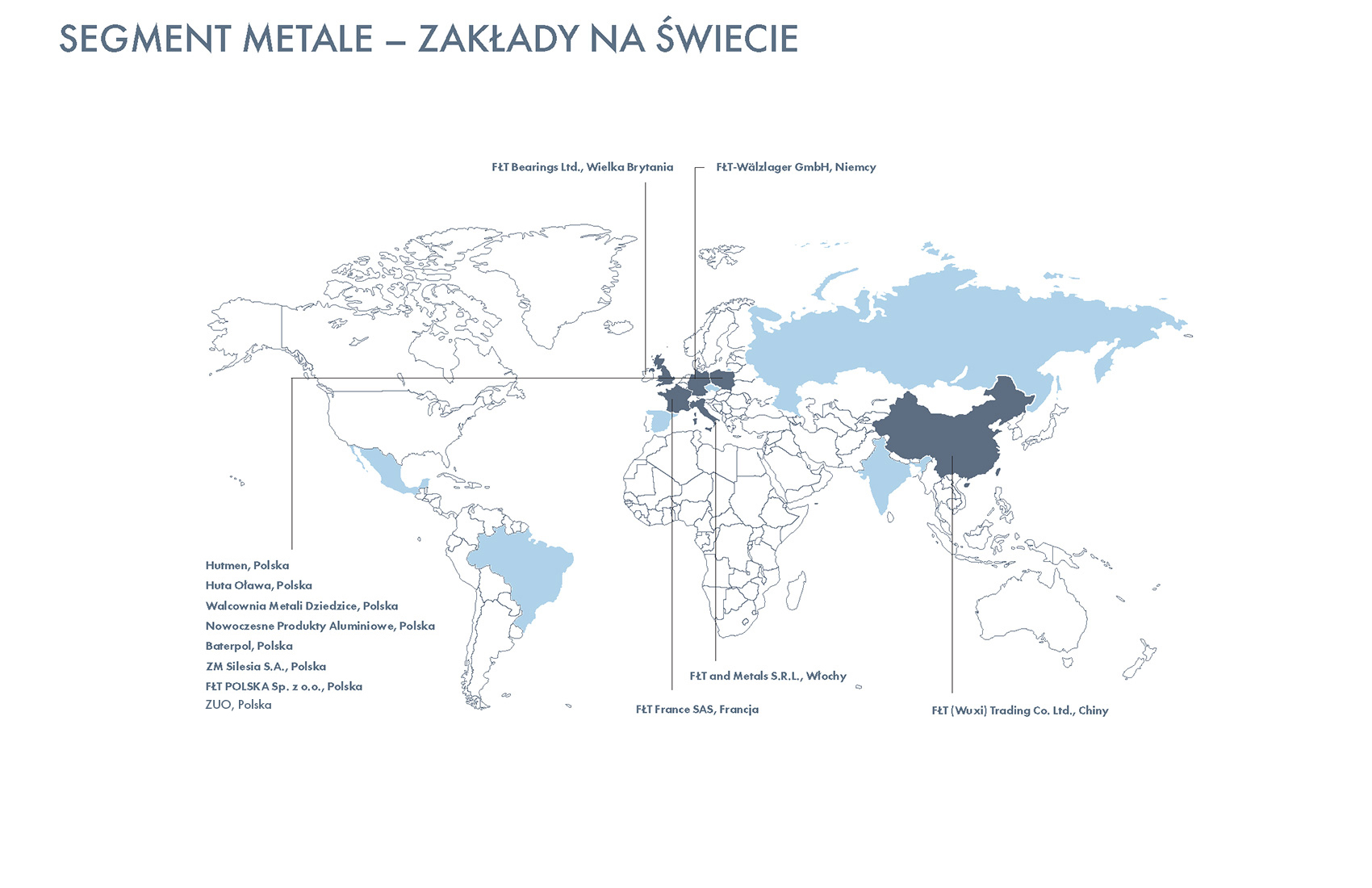 metale świat_pl