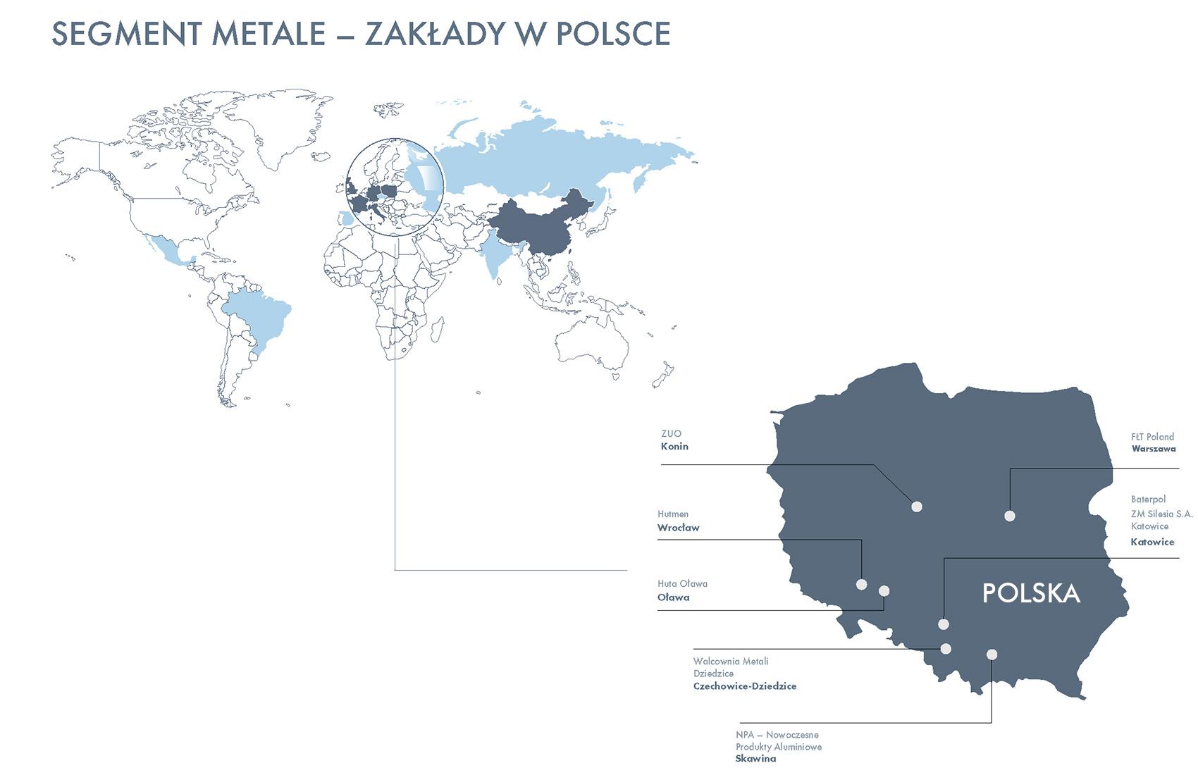 metale_zakłady w polsce_pl